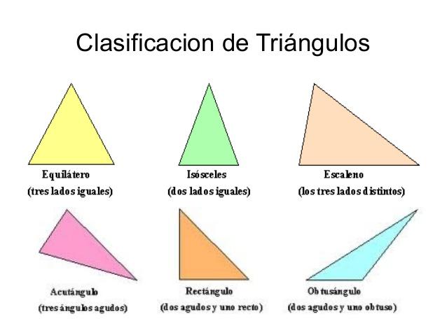 Clasificacion de triangulos para niños de primaria