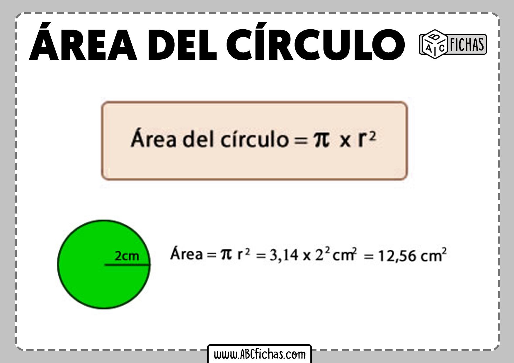Area del circulo formula