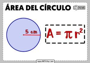 Como calcular el area del circulo
