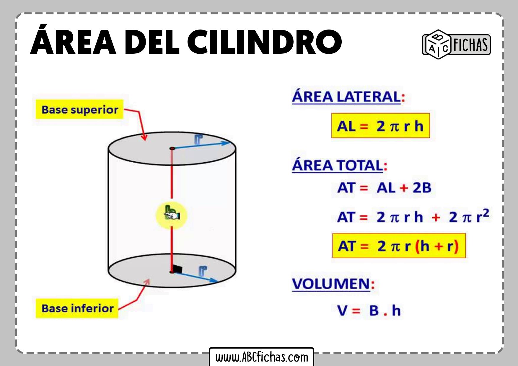 Area del cilindro formula