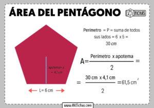 Area del pentagono
