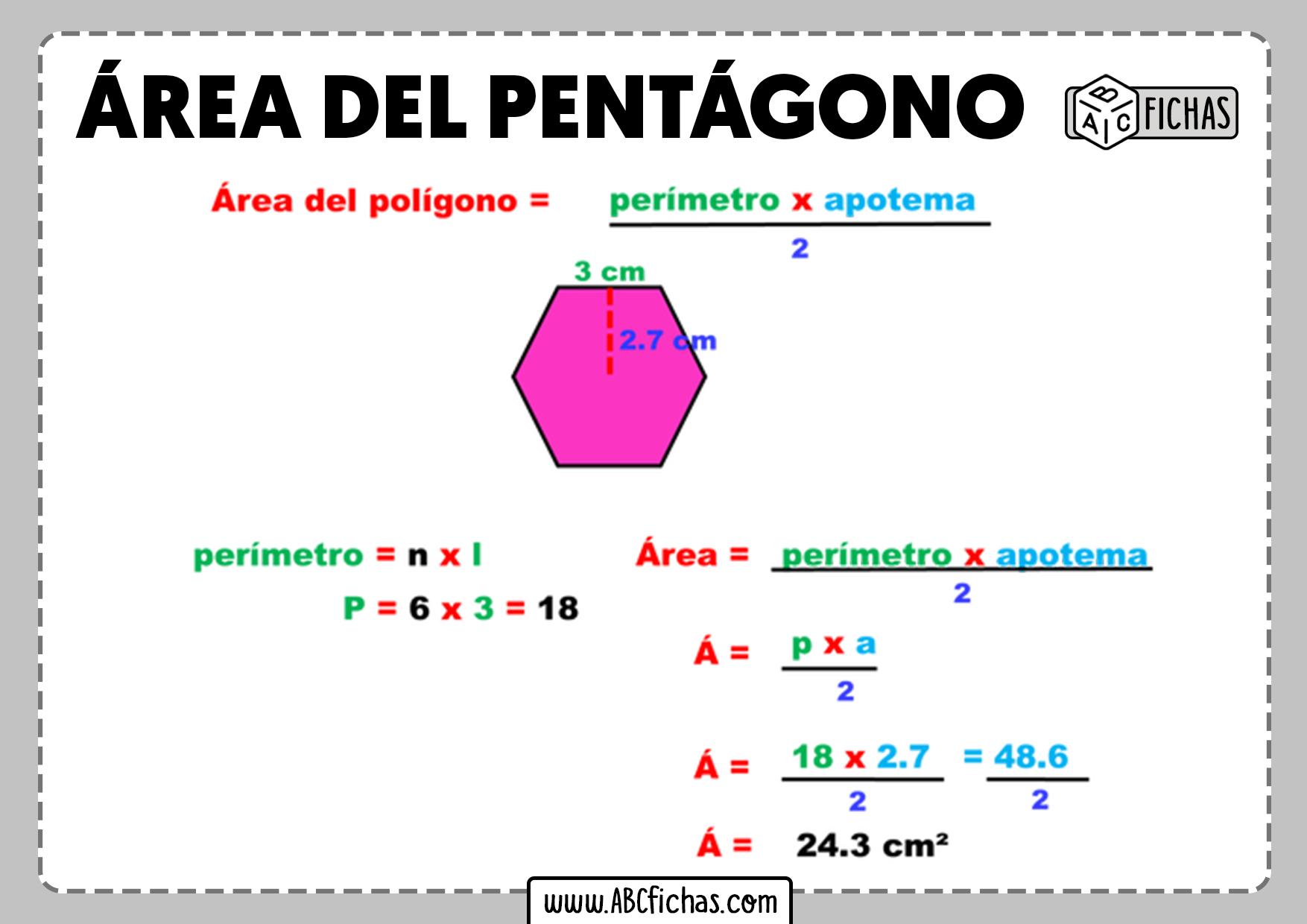Area del pentagono formula