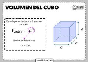 Calcular el volumen de un cubo