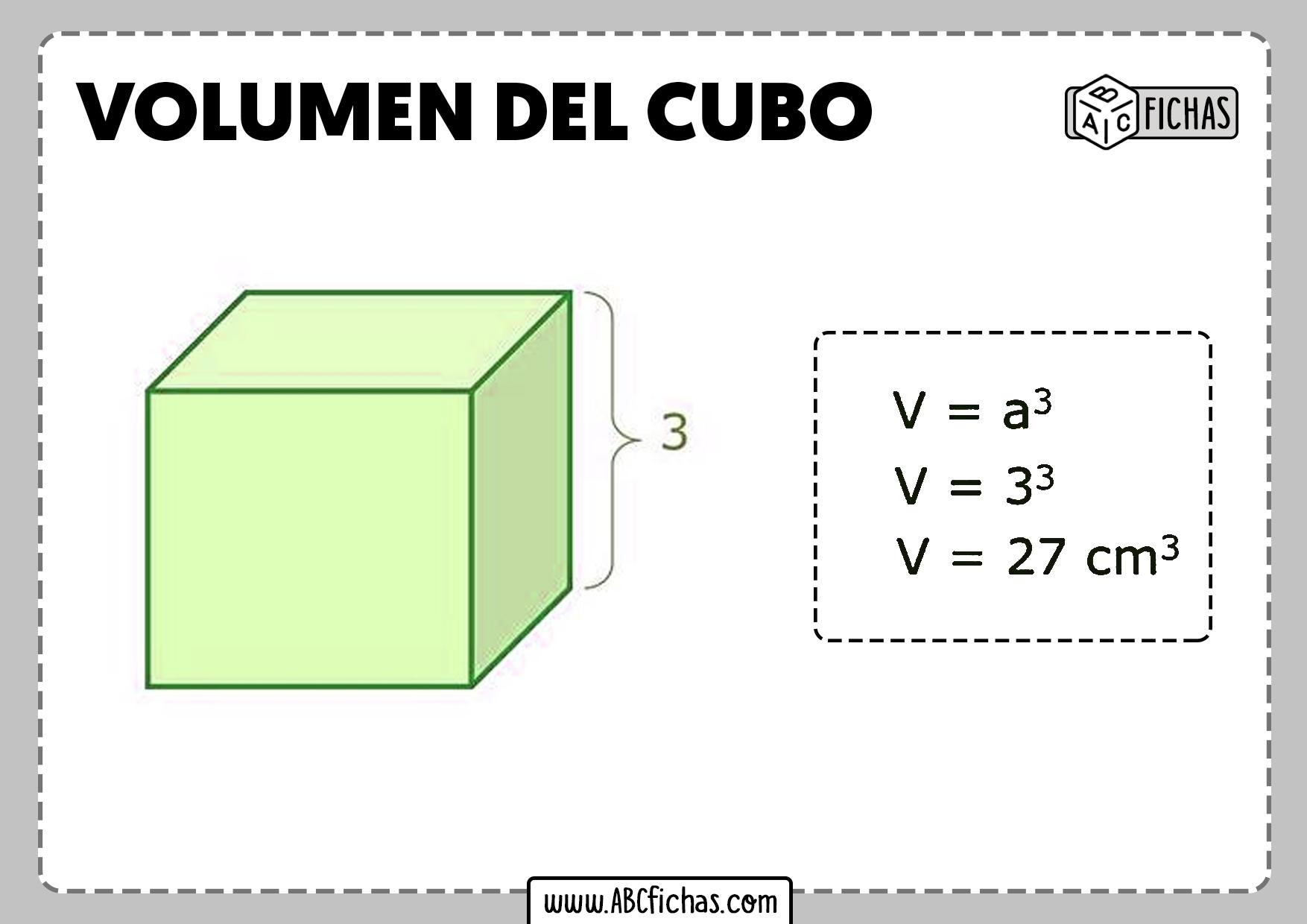 Calculo del volumen del cubo