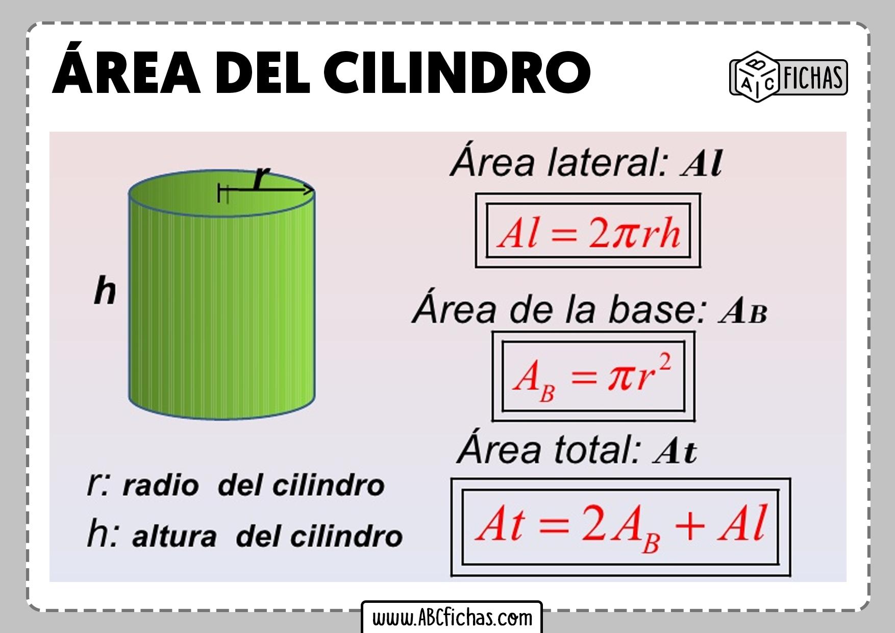 Como calcular el area del cilindro