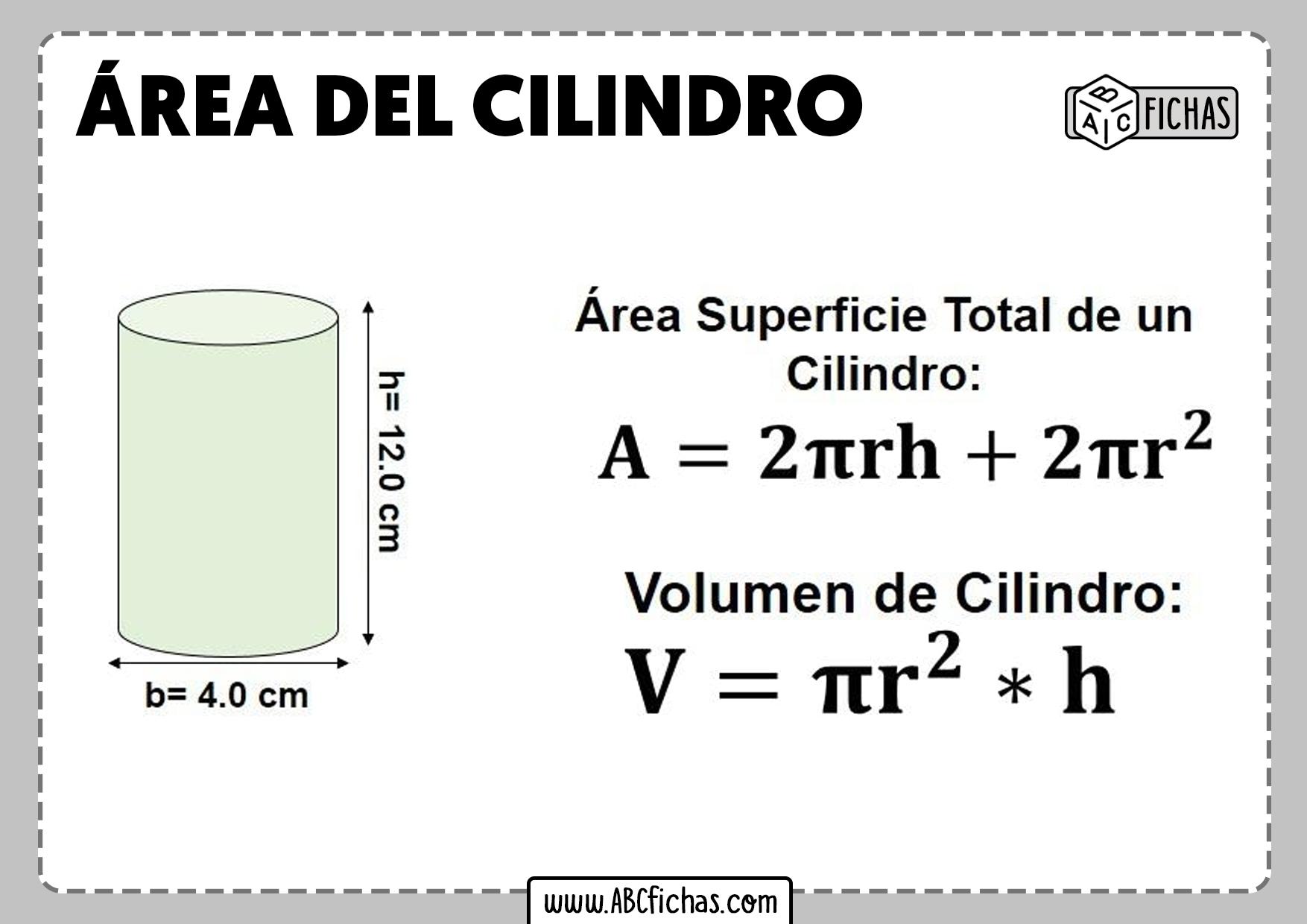 Formula de area del cilindro