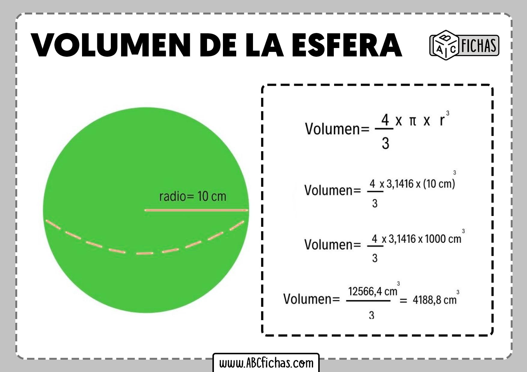 Formula del volumen de la esfera