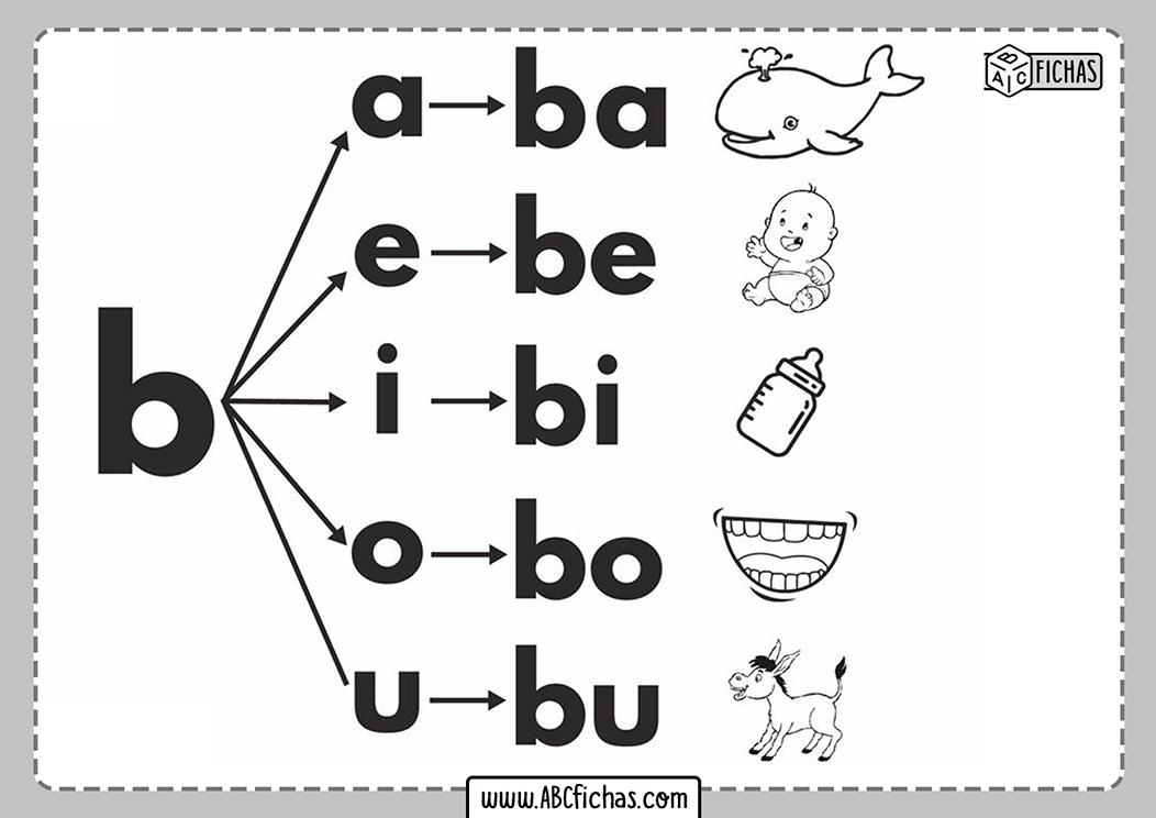 Letra b silabas con b