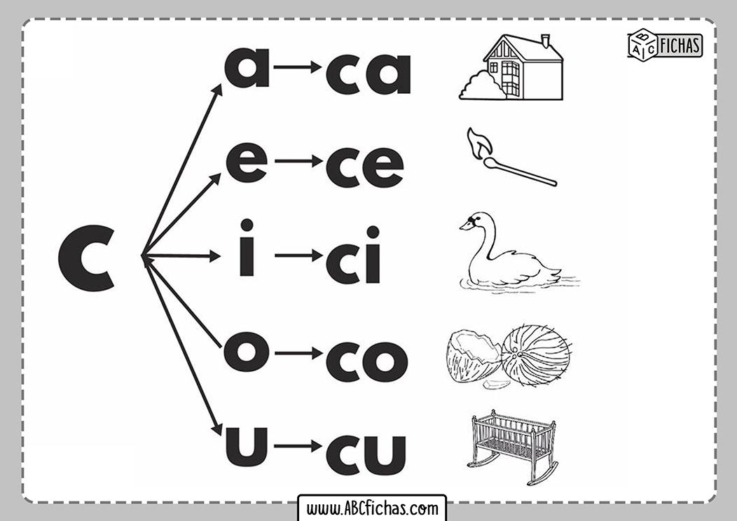 Letra c silabas con c