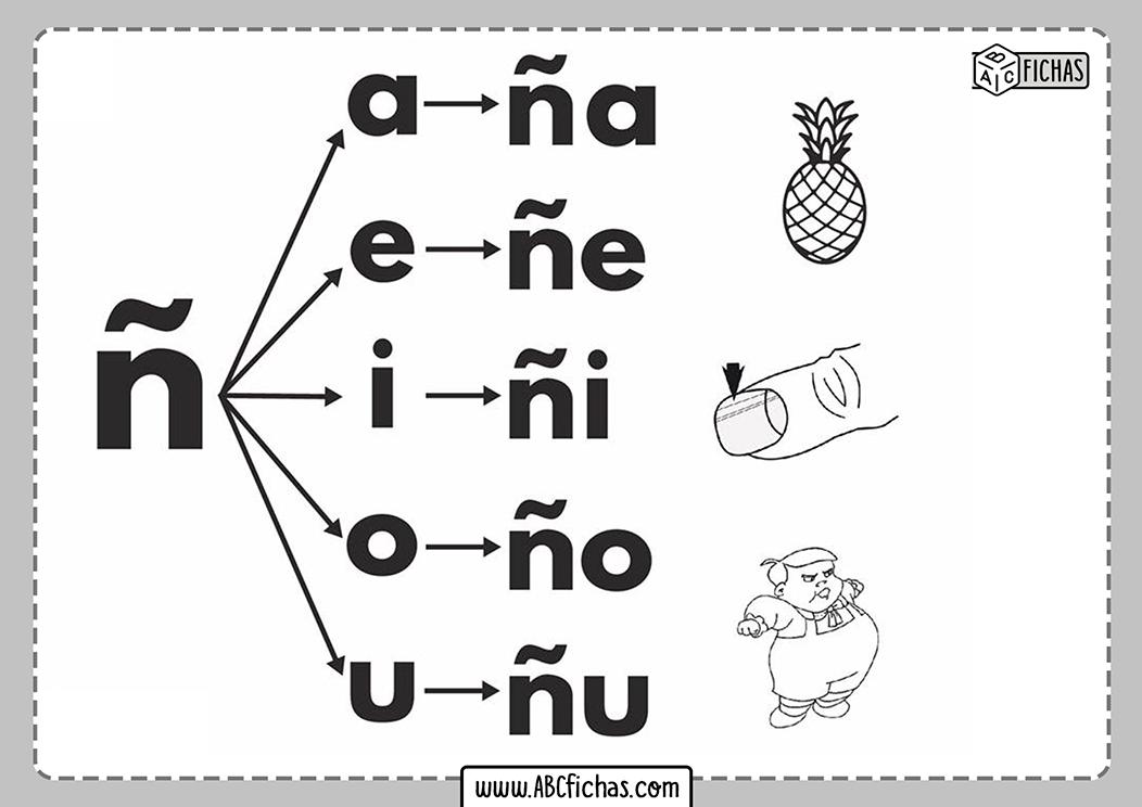 Letra Ñ silabas con Ñ