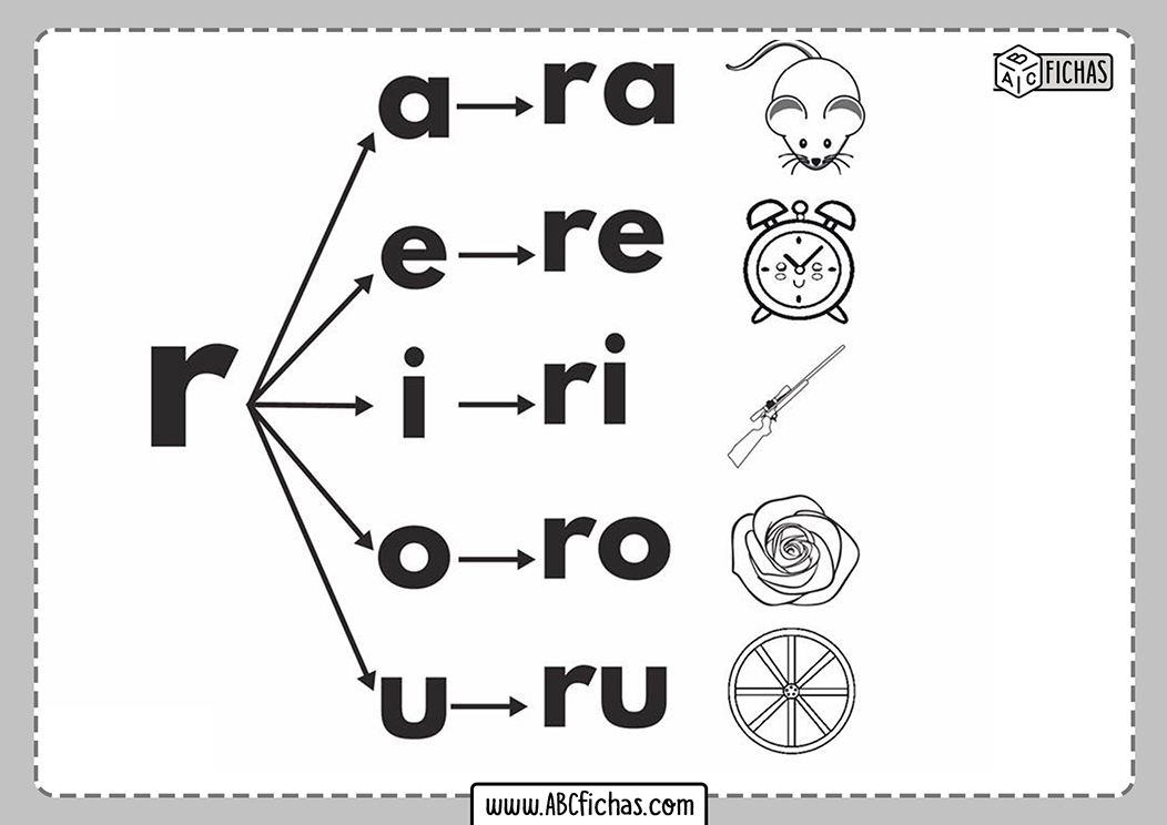 Letra r silabas con r