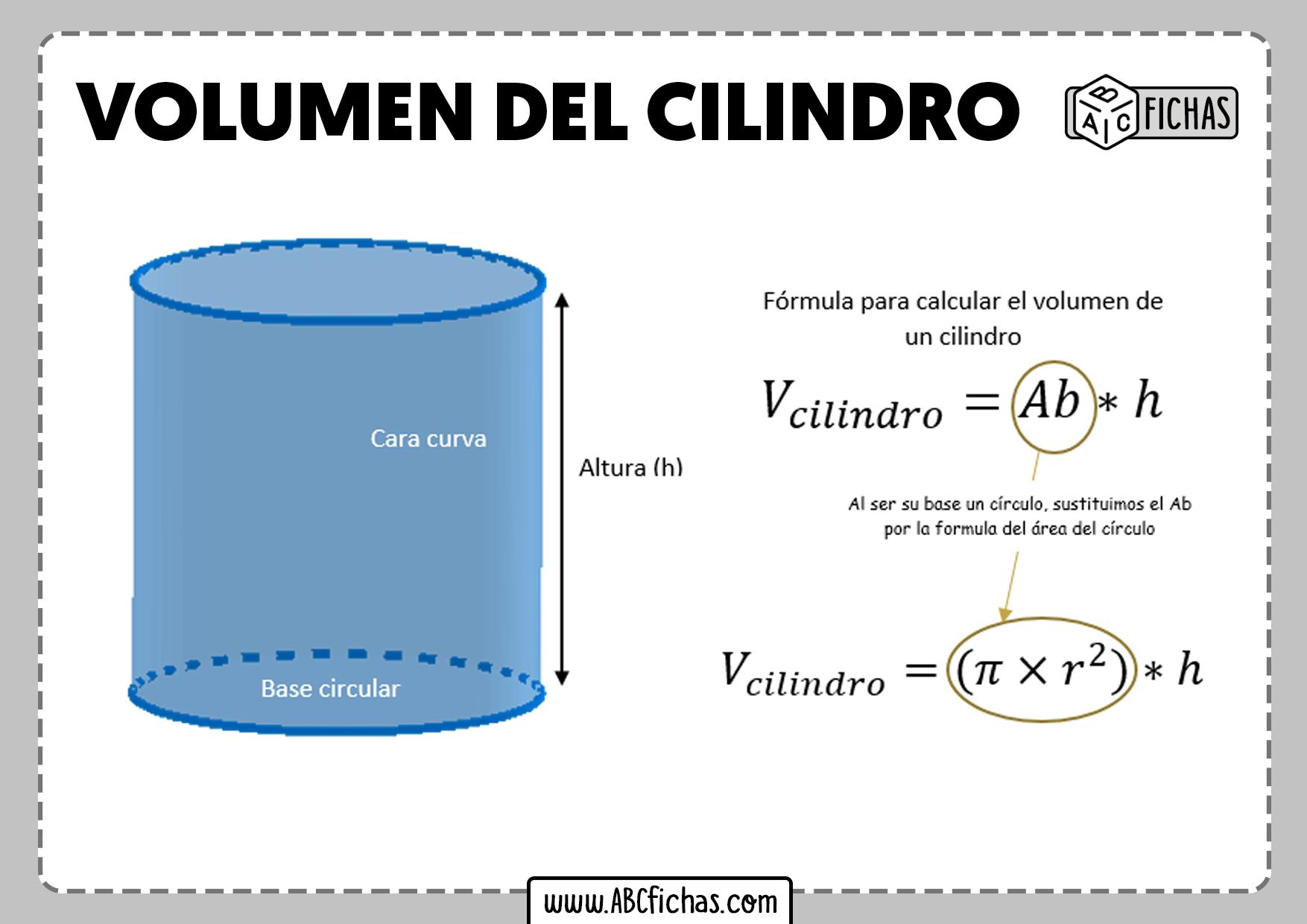 Volumen de un cilindro formula