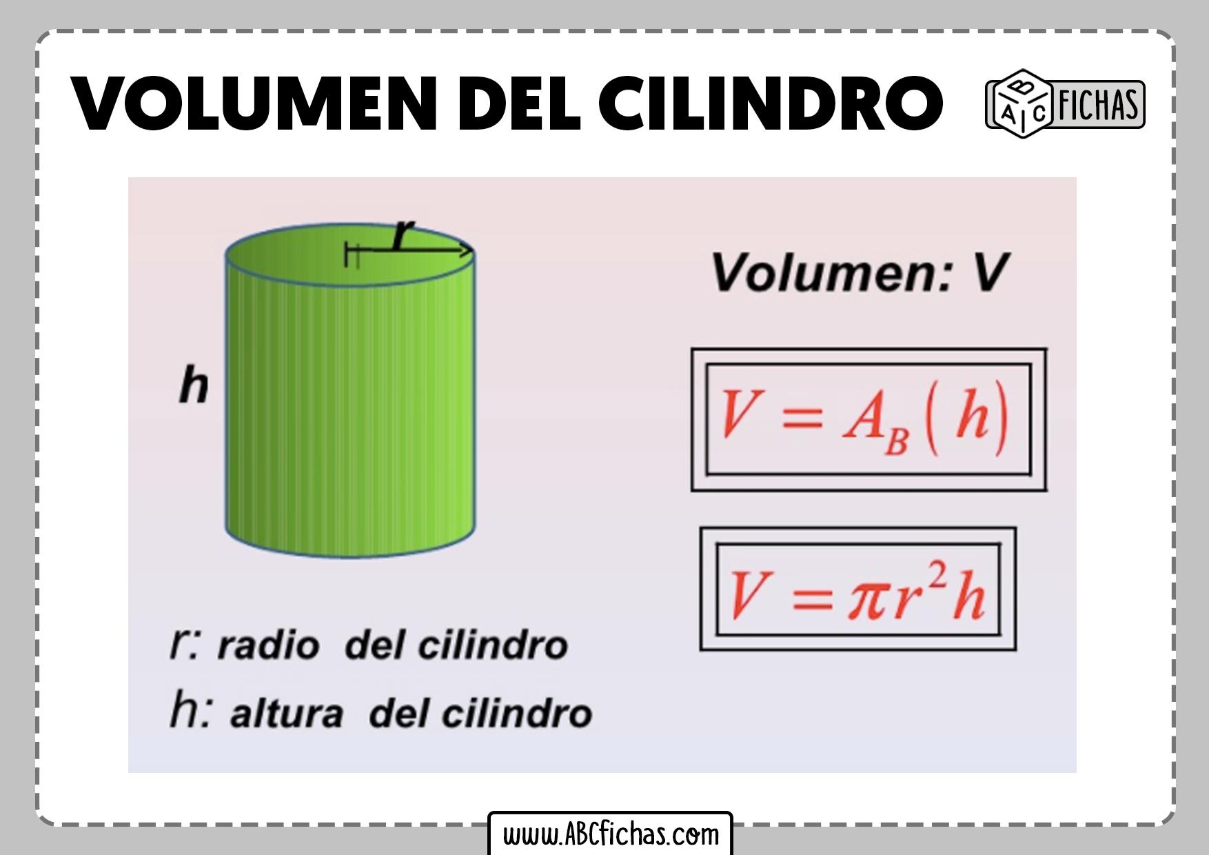 Volumen del cilindro formula