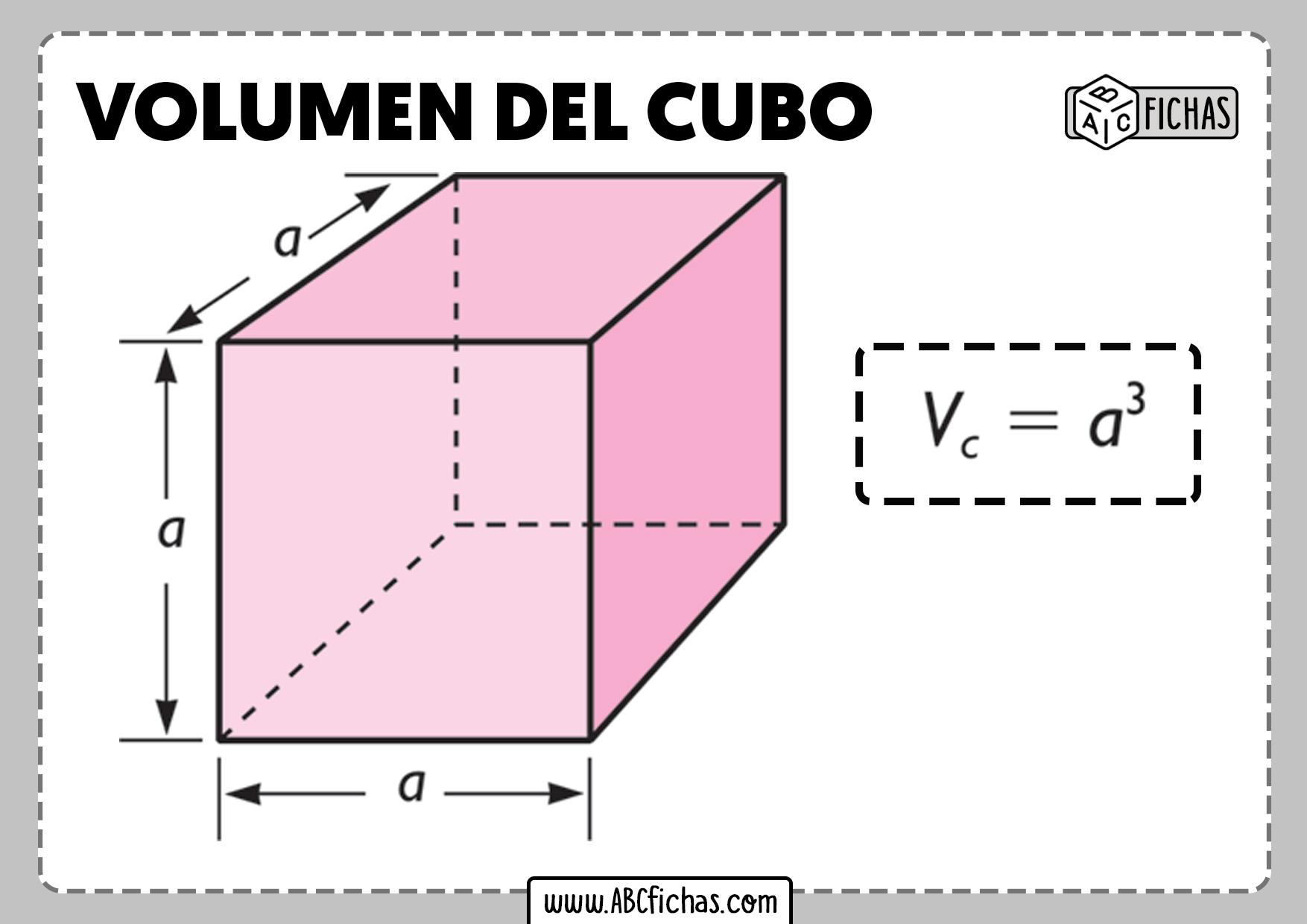 Volumen del cubo formula