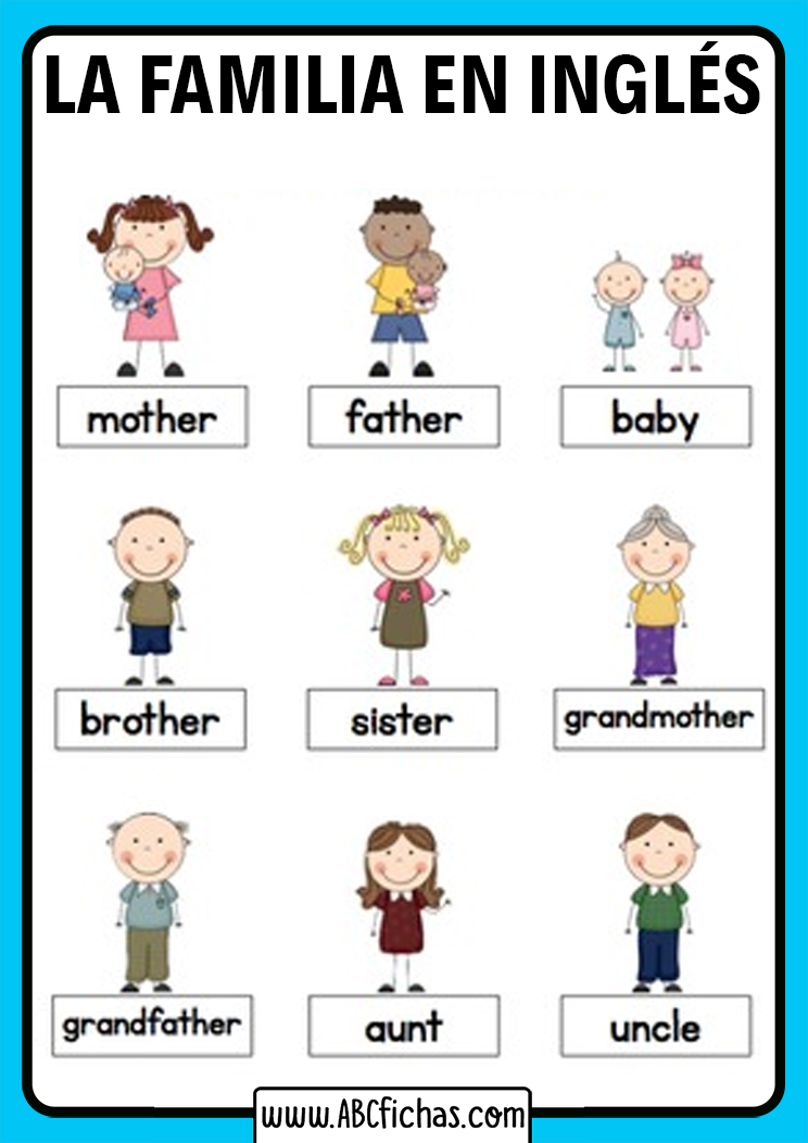 Family members english vocabulary for kids