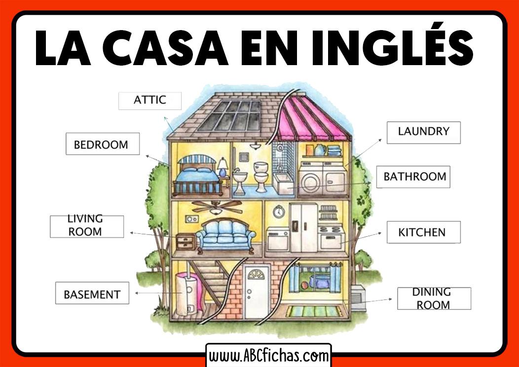 House parts vocabulario en ingles