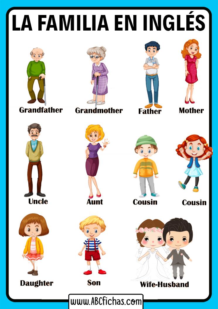 Vocabulario miembros de la familia en ingles para niños
