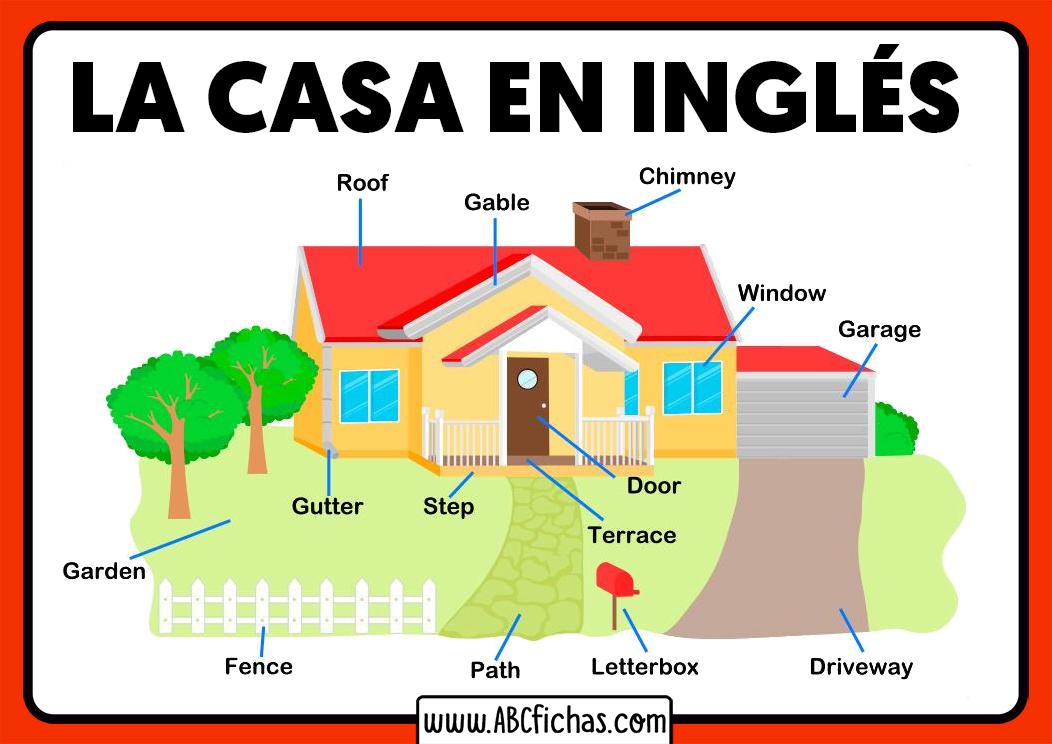 Vocabulario partes de la casa en ingles
