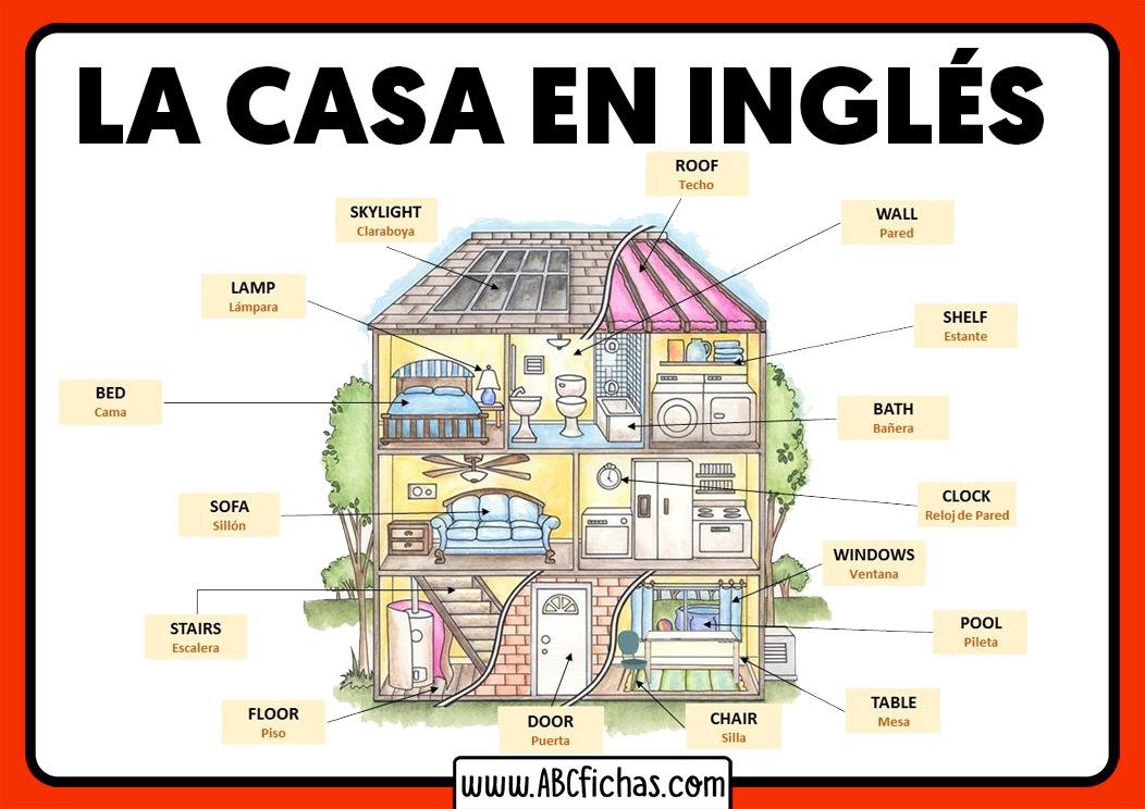Vocabulario en ingles partes de la casa