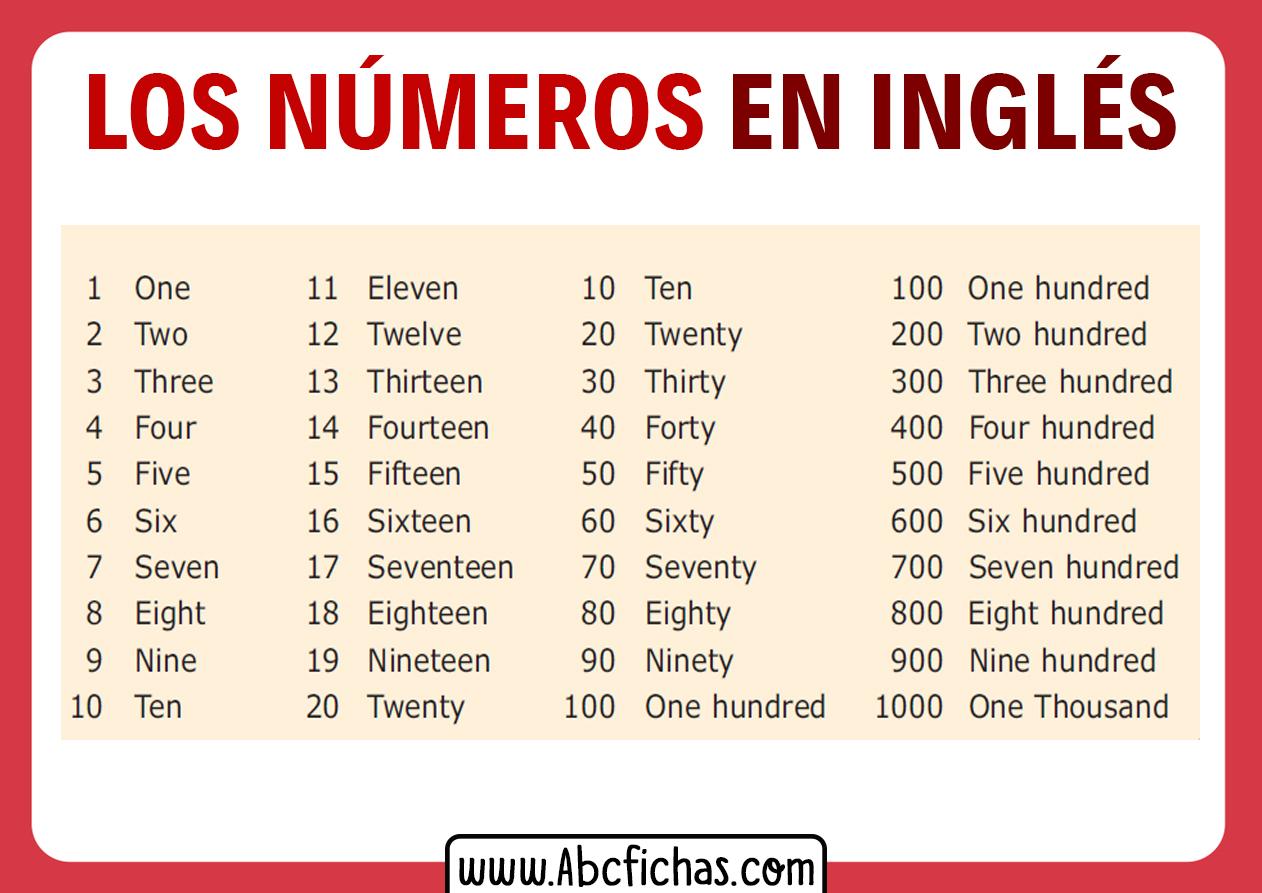 Aprender los numeros en ingles