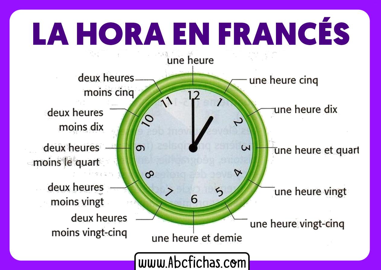 Aprender a decir la hora en frances