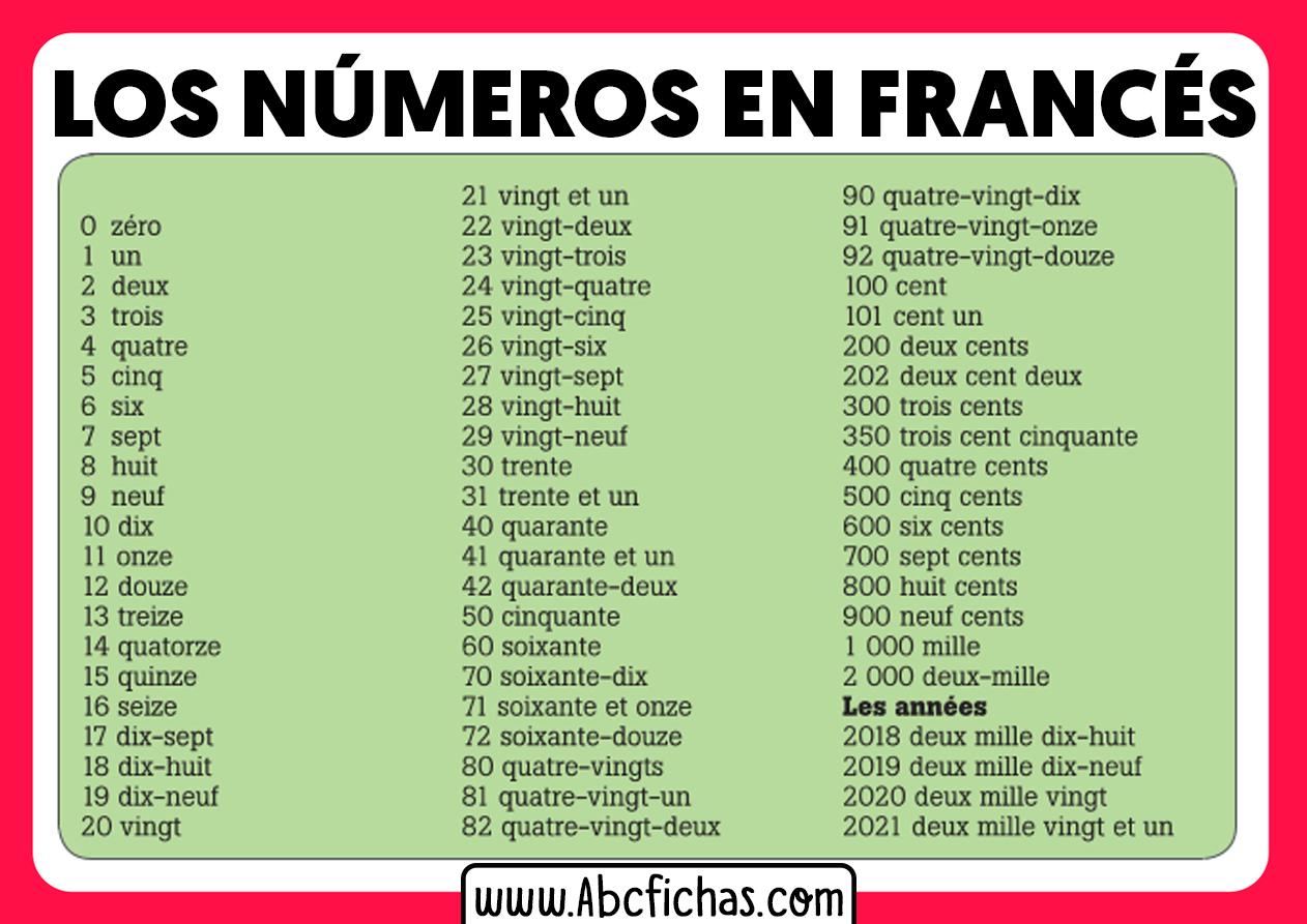 Aprender los numeros en frances