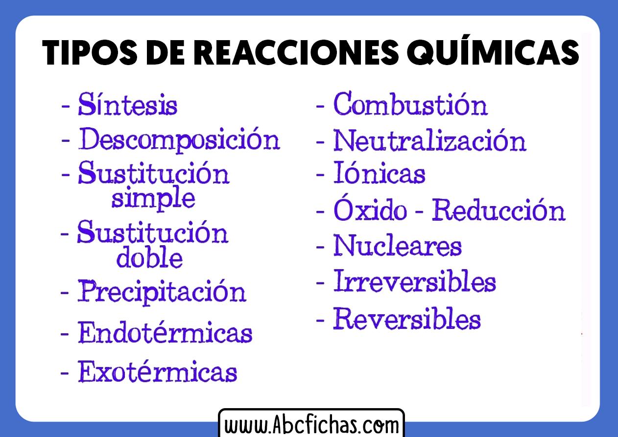 Categorias y tipos de reacciones quimicas