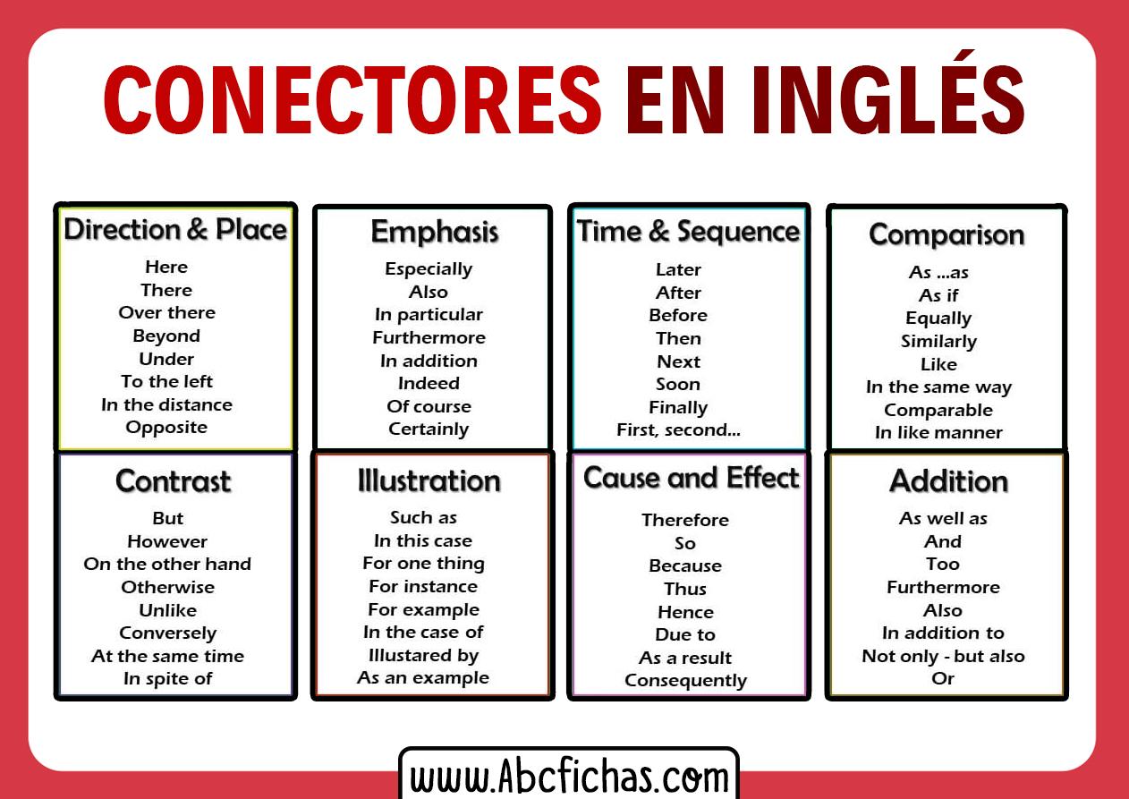 Conectores en ingles y ejemplos