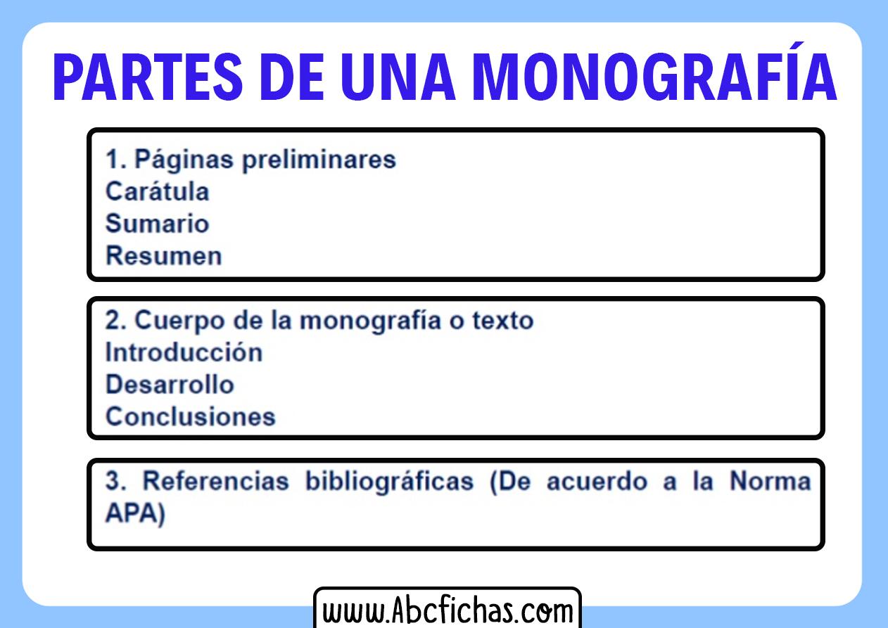 Ejemplo de monografia y sus partes