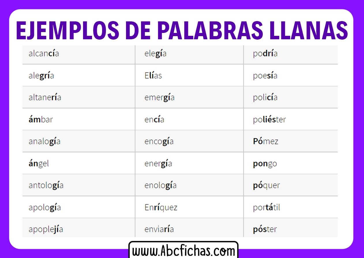 Ejemplos de palabras llanas con acento y sin acento