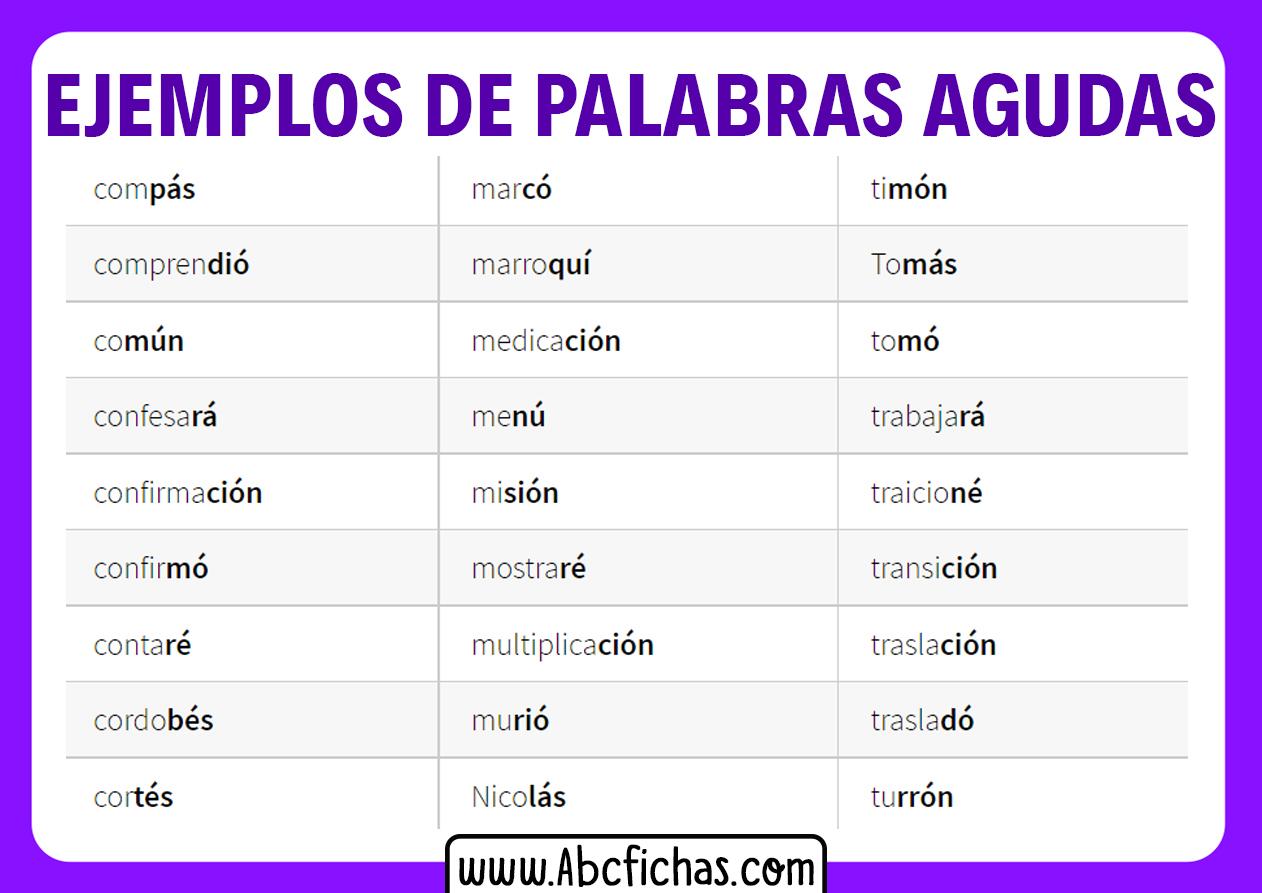 Ejemplos de palabras agudas con acento