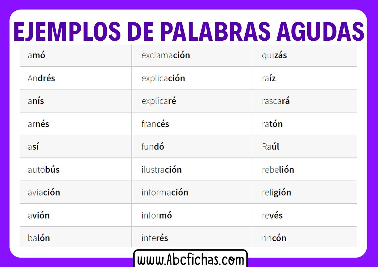 Ejemplos de palabras agudas