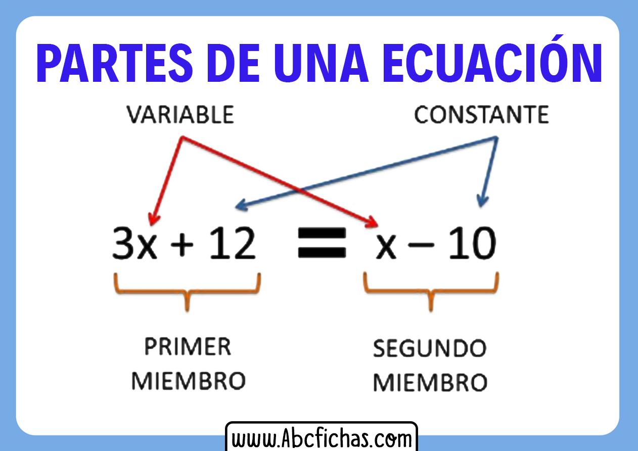 Estructura de una ecuacion