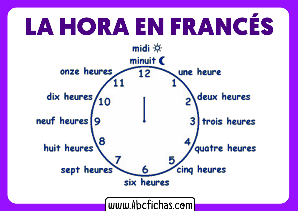 La hora en frances