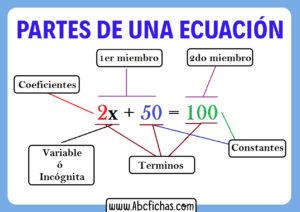Las partes de una ecuacion