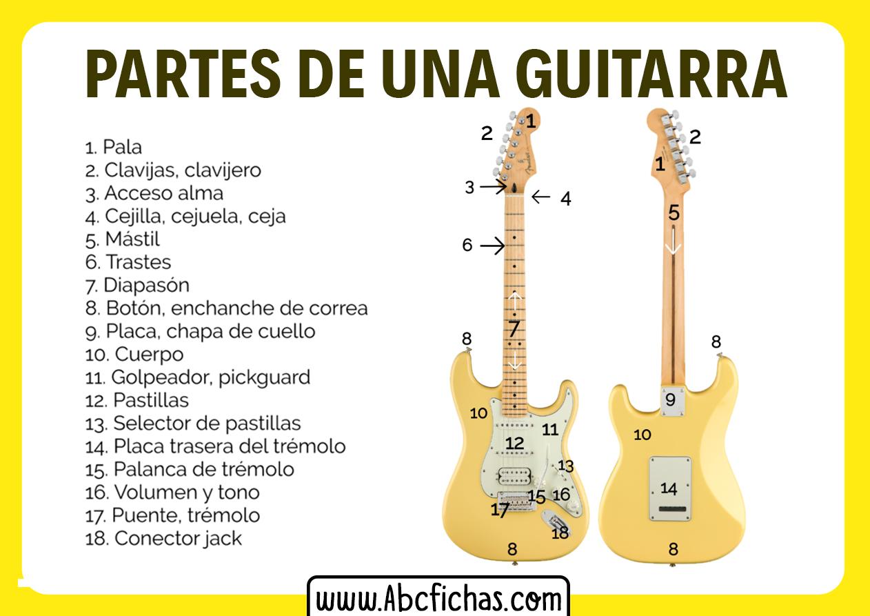 Las partes de una guitarra electrica