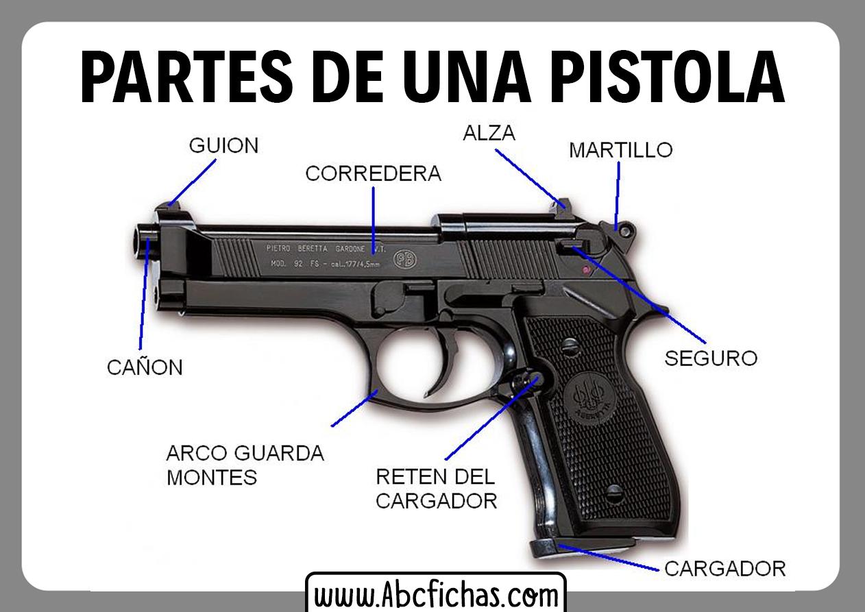 Las partes de una pistola