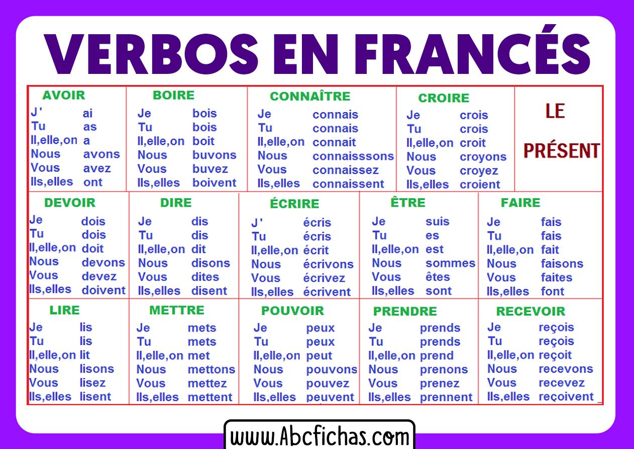 Lista de verbos en frances
