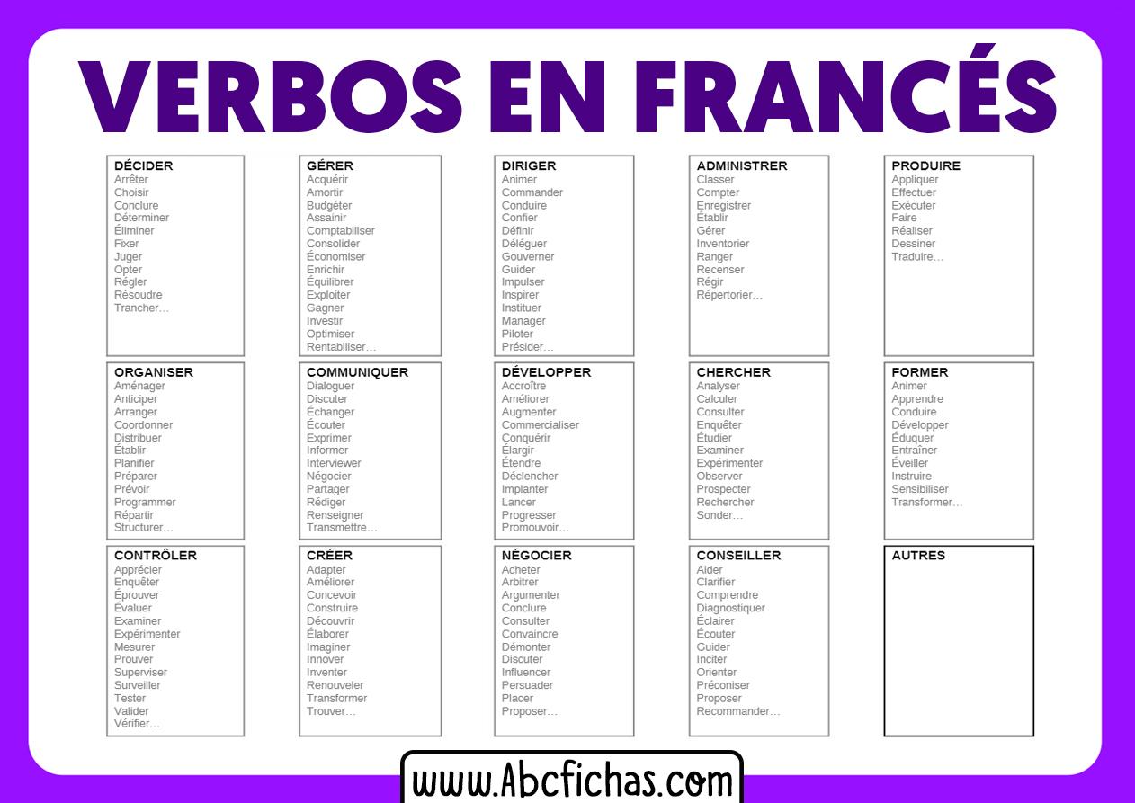 Listado verbos en frances