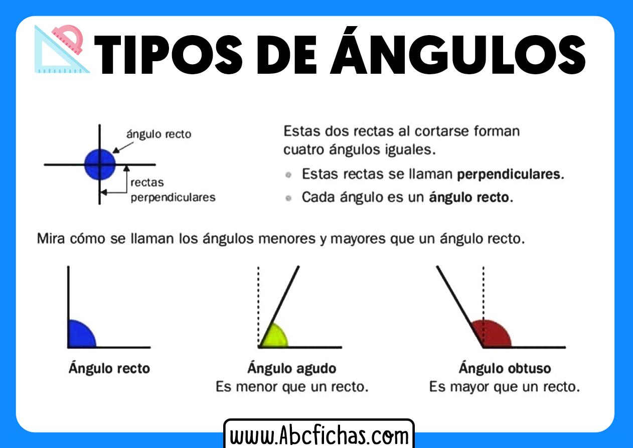 Los 3 tipos de angulos