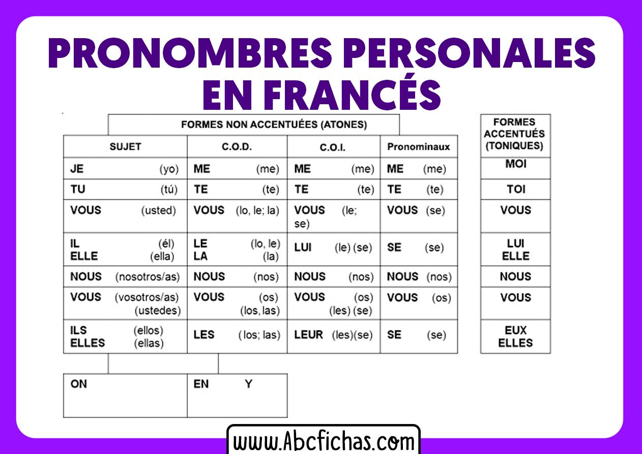 Los pronombes en frances con ejemplos