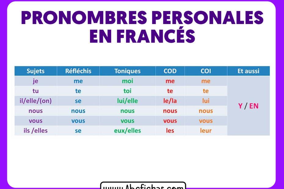 Los pronombres personales en frances