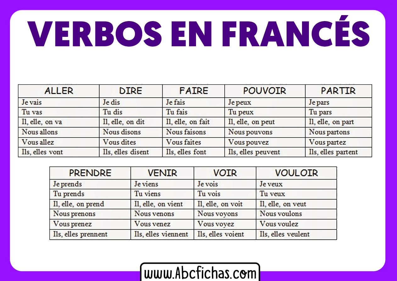 Los verbos en frances