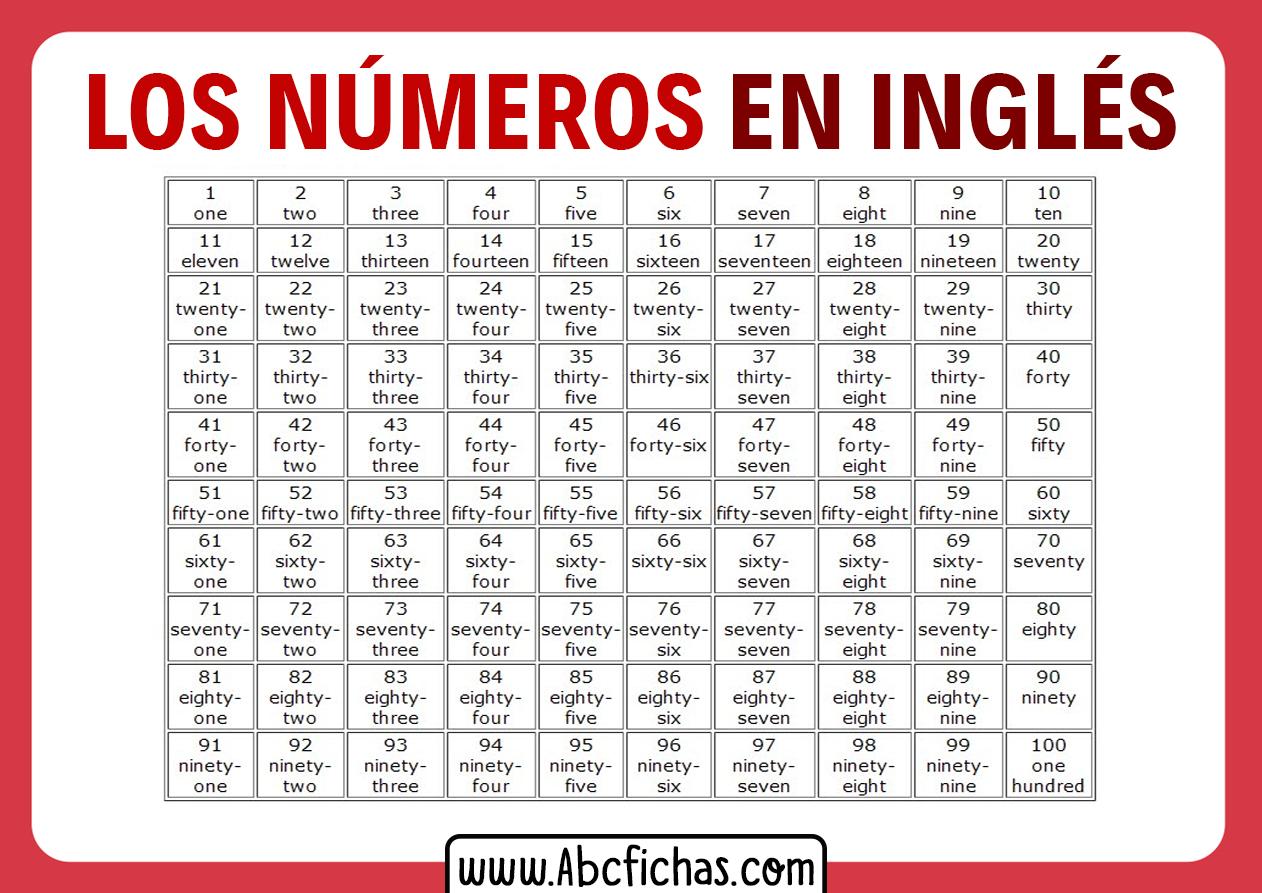 Numeros ingles 1 al 100