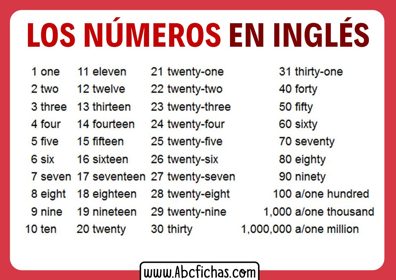 Numeros en ingles del 1 al 100