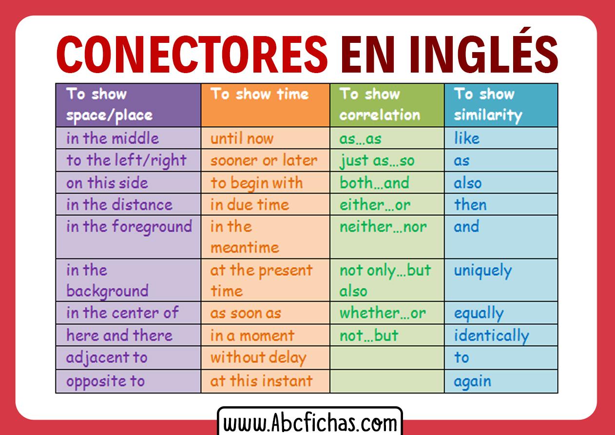 Palabras conectores en ingles