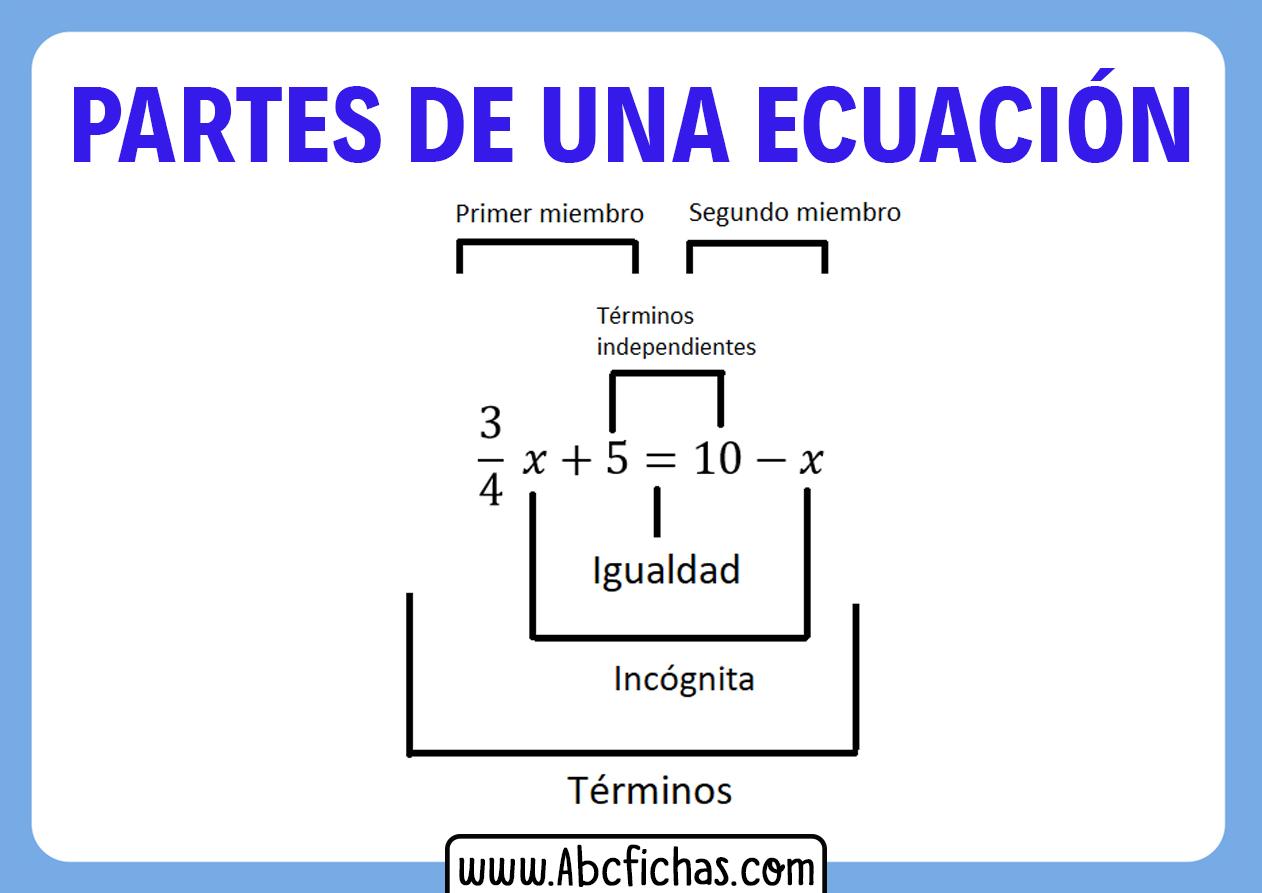 Partes de la ecuacion