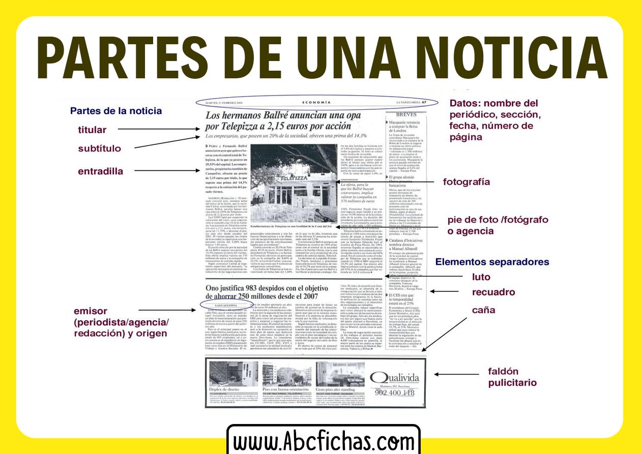 Partes de la noticia