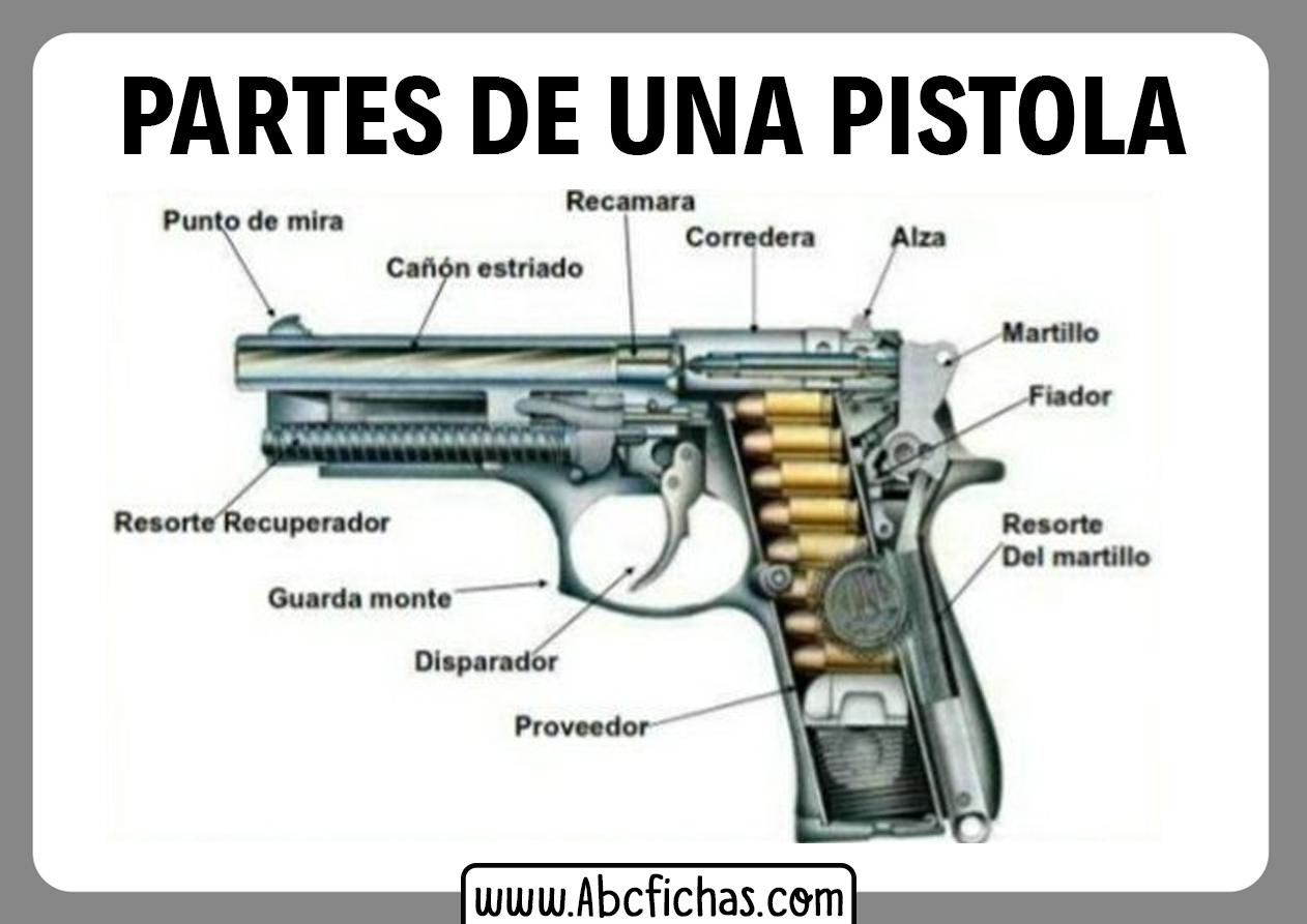 Partes de la pistola