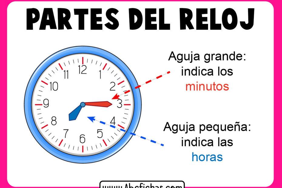 Partes de un reloj para niños